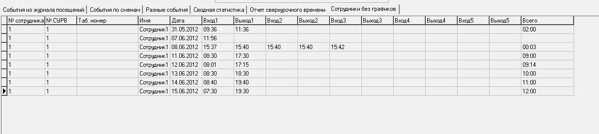 программа график работы: