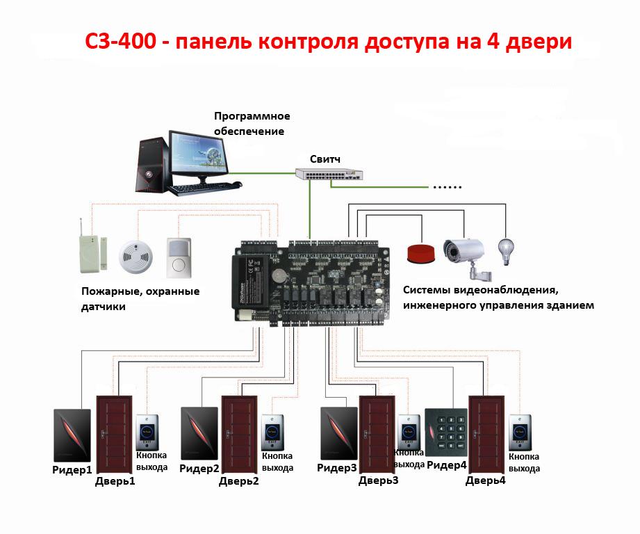 бесконтактной карте С3-400