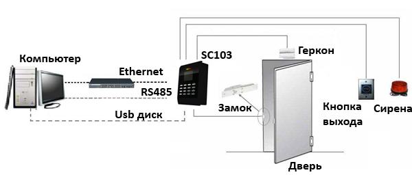 бесконтактной карте SC-103
