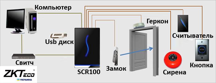 контроль доступа в помещение по бесконтактной карте SCR-100